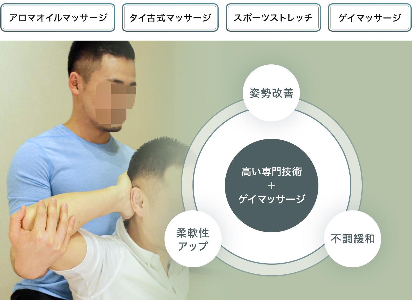 大阪ゲイマッサージ専門店RINはこちら